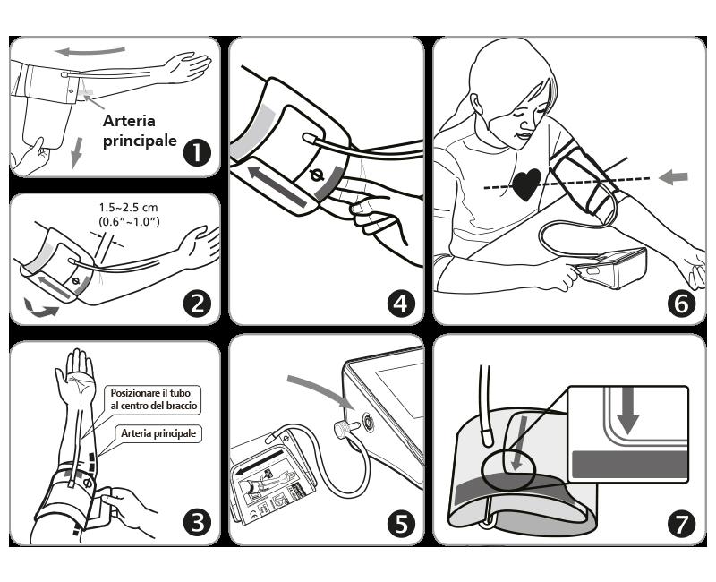 istruzioni_braccio