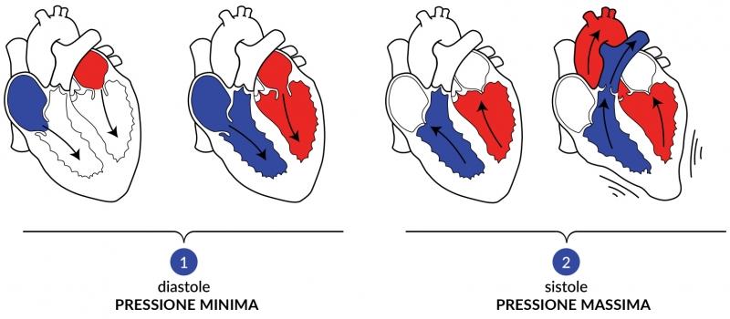 ilustrazione pressione-1